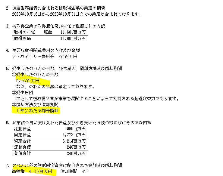 f:id:umimizukonoha:20210520032446p:plain