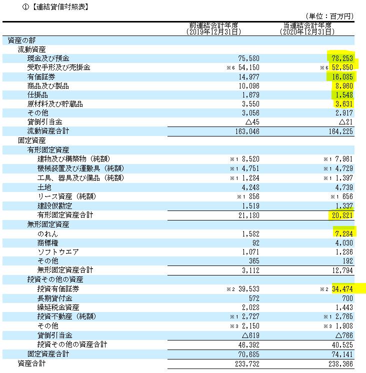 f:id:umimizukonoha:20210520034322p:plain