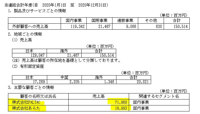 f:id:umimizukonoha:20210520035001p:plain