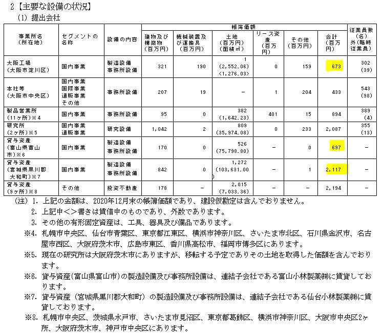 f:id:umimizukonoha:20210520041202p:plain