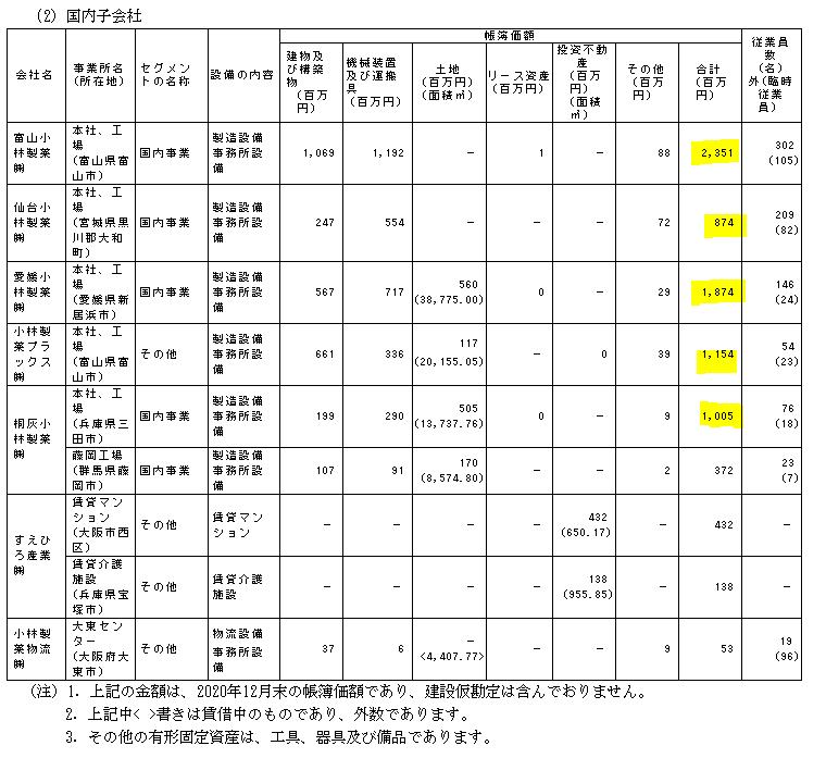f:id:umimizukonoha:20210520041624p:plain