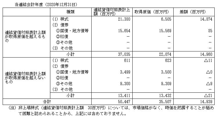 f:id:umimizukonoha:20210520043609p:plain