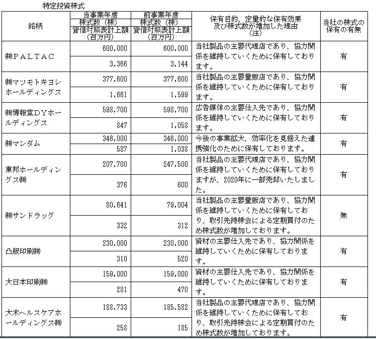 f:id:umimizukonoha:20210520044140p:plain