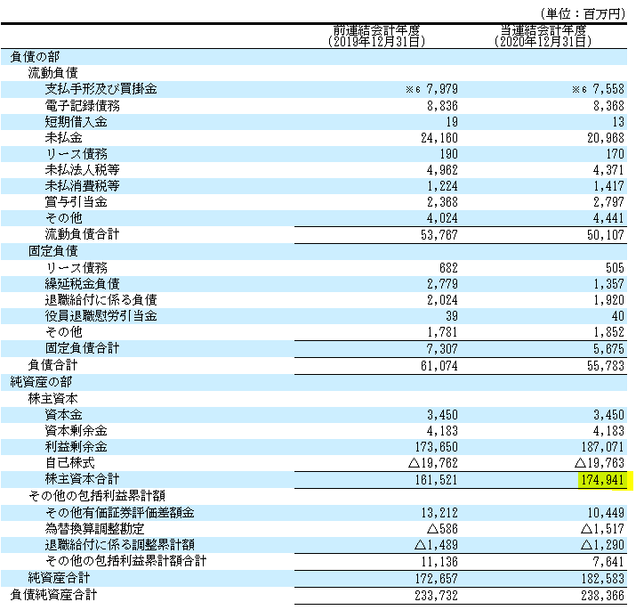 f:id:umimizukonoha:20210520044937p:plain