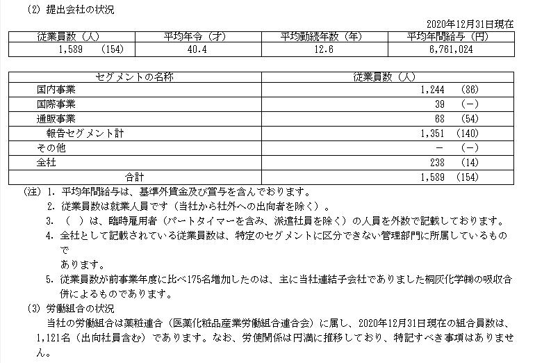 f:id:umimizukonoha:20210520045647p:plain