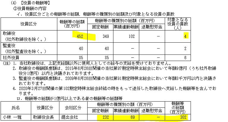 f:id:umimizukonoha:20210520045843p:plain