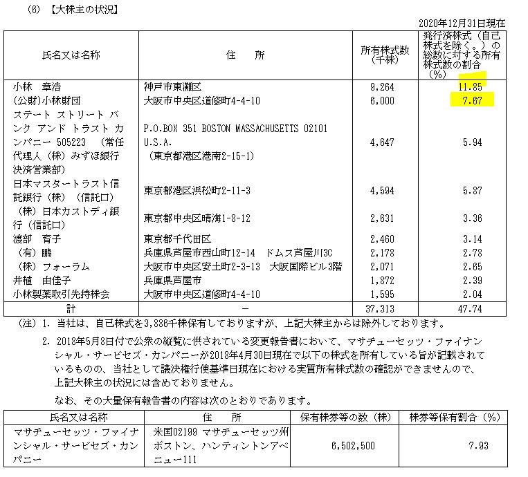f:id:umimizukonoha:20210520050320p:plain