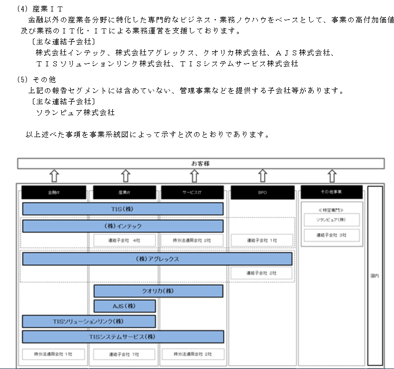 f:id:umimizukonoha:20210522011926p:plain