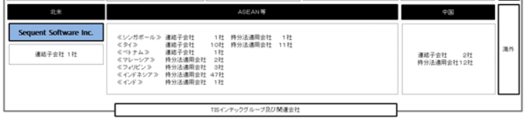 f:id:umimizukonoha:20210522011949p:plain