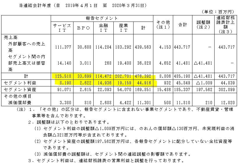 f:id:umimizukonoha:20210522013931p:plain
