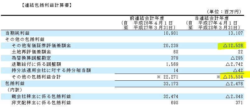 f:id:umimizukonoha:20210522015407p:plain