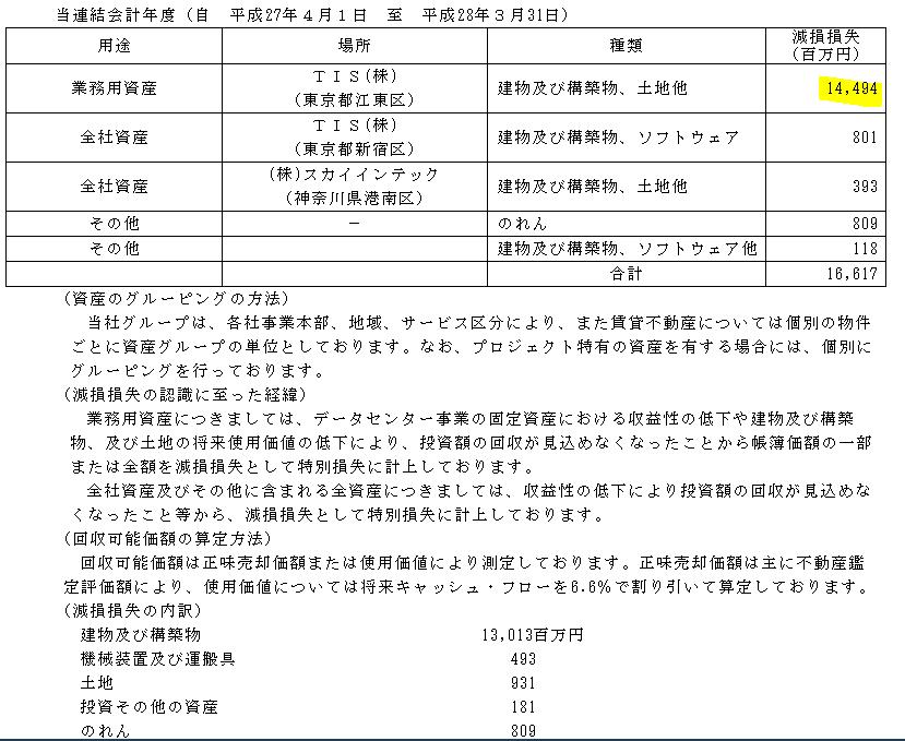 f:id:umimizukonoha:20210522021820p:plain