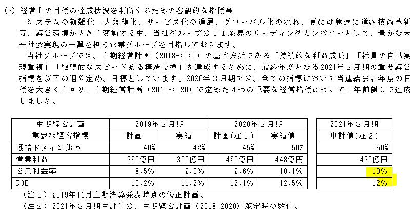 f:id:umimizukonoha:20210522023727p:plain