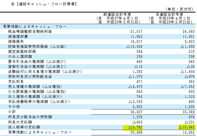 f:id:umimizukonoha:20210522025353p:plain