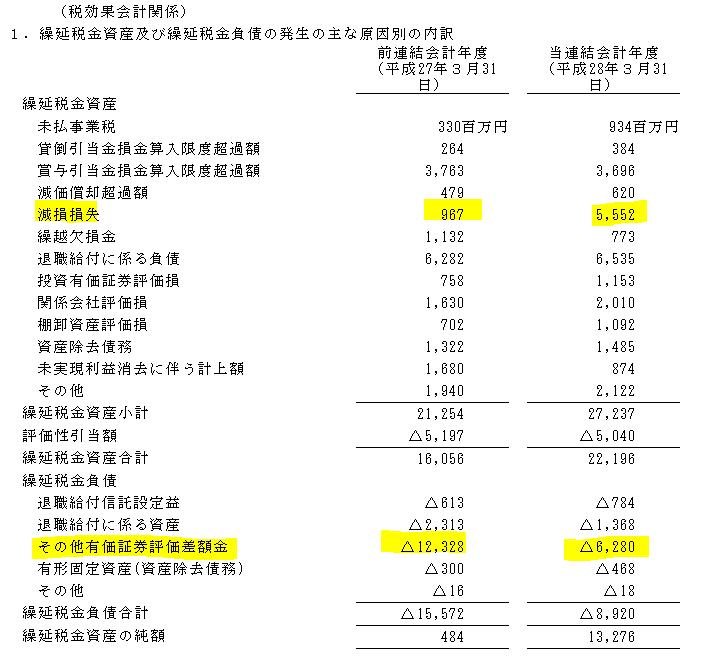 f:id:umimizukonoha:20210522025737p:plain