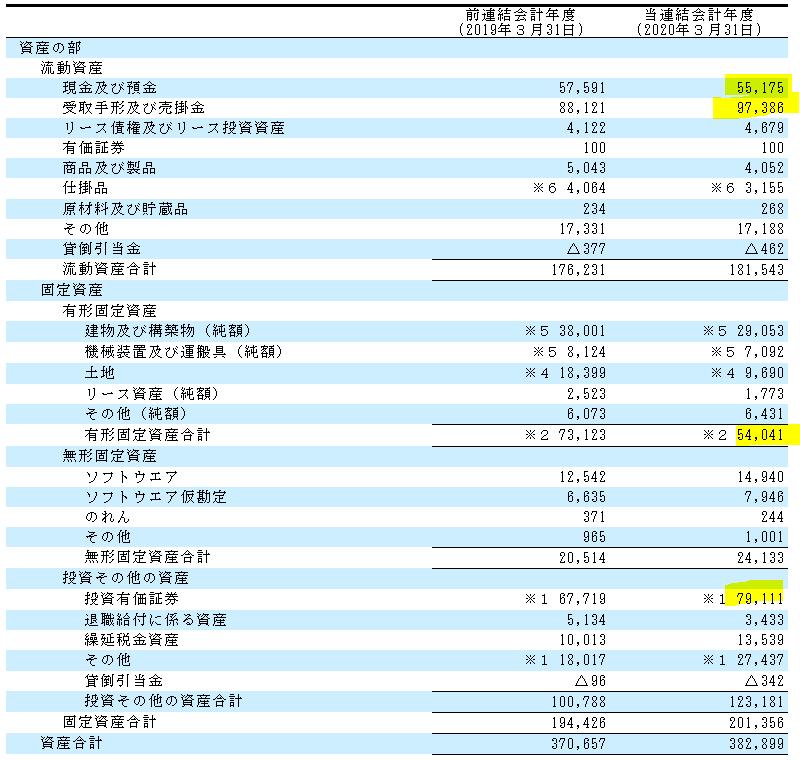 f:id:umimizukonoha:20210522114812p:plain