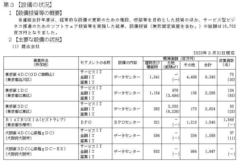 f:id:umimizukonoha:20210522115644p:plain