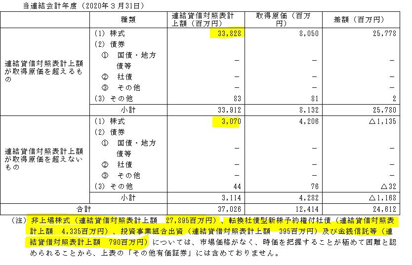 f:id:umimizukonoha:20210522121052p:plain