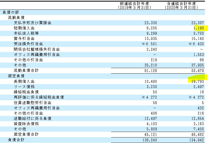 f:id:umimizukonoha:20210522123109p:plain
