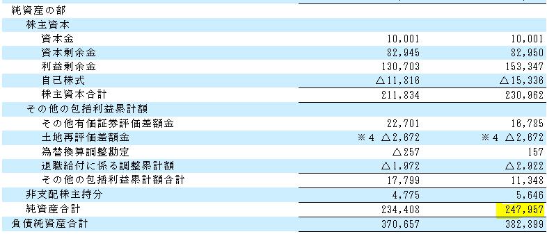 f:id:umimizukonoha:20210522123212p:plain