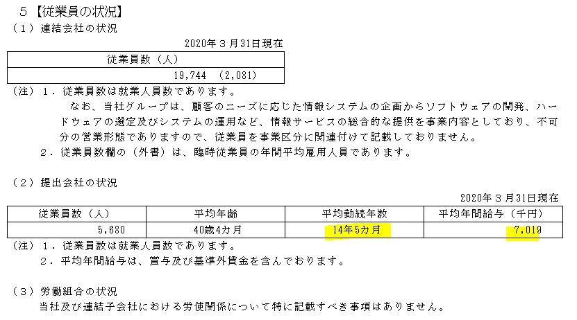 f:id:umimizukonoha:20210522123810p:plain