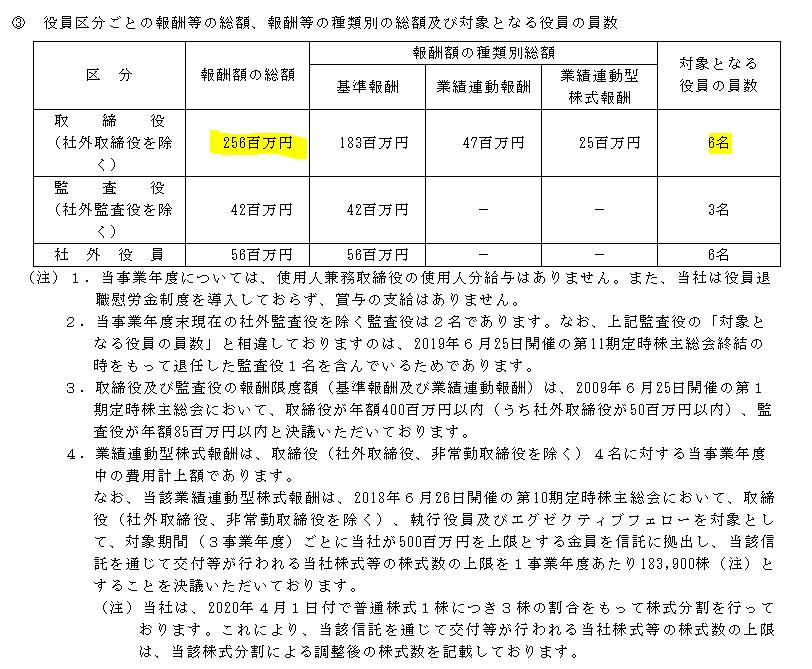 f:id:umimizukonoha:20210522125843p:plain