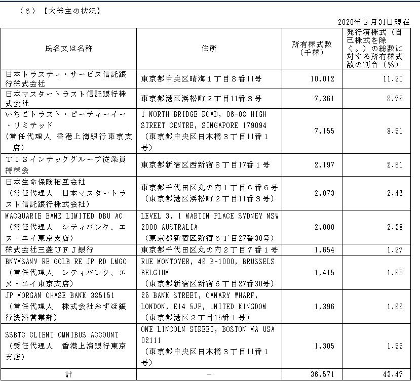 f:id:umimizukonoha:20210522223008p:plain