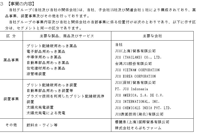 f:id:umimizukonoha:20210523232542p:plain