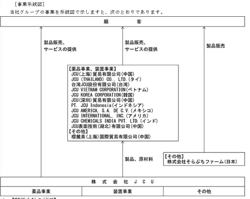 f:id:umimizukonoha:20210523232625p:plain