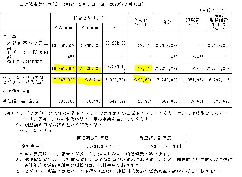 f:id:umimizukonoha:20210525054006p:plain
