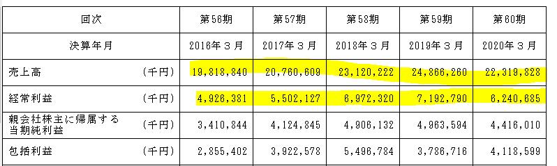 f:id:umimizukonoha:20210525061647p:plain