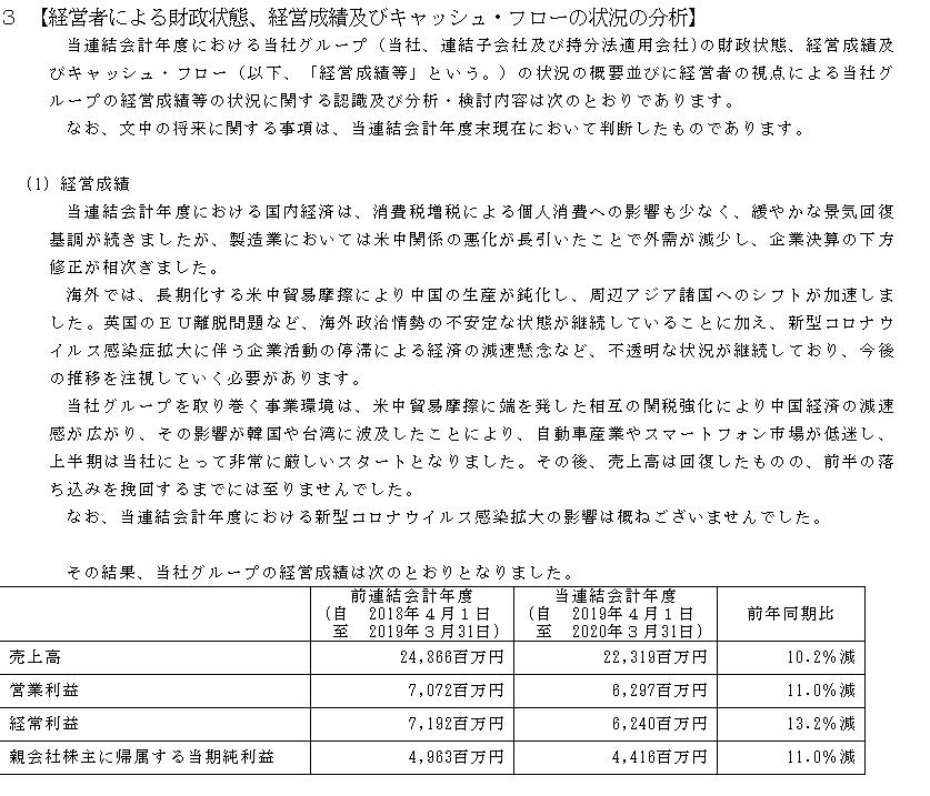 f:id:umimizukonoha:20210525071000p:plain