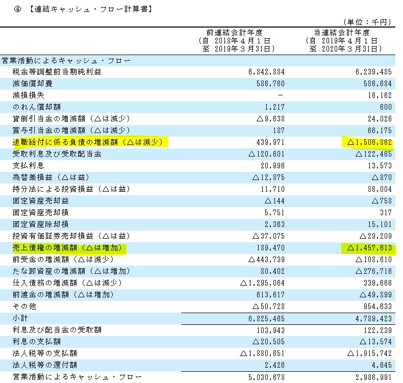 f:id:umimizukonoha:20210525215656p:plain