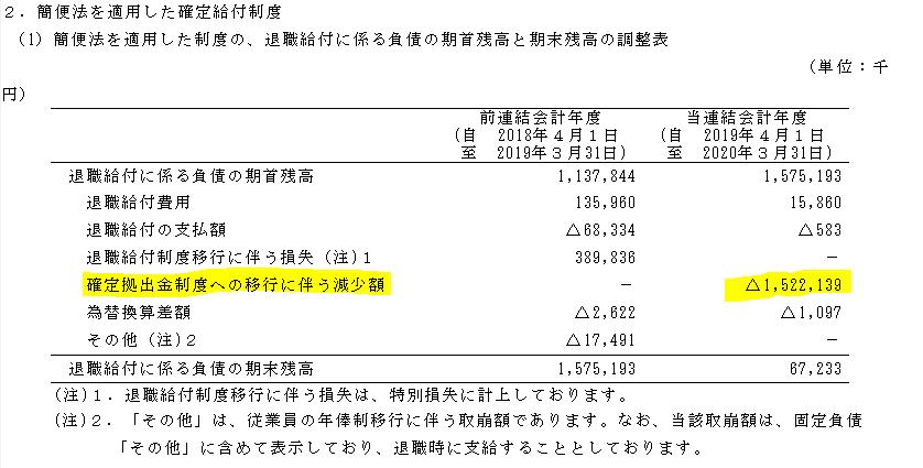 f:id:umimizukonoha:20210525220804p:plain
