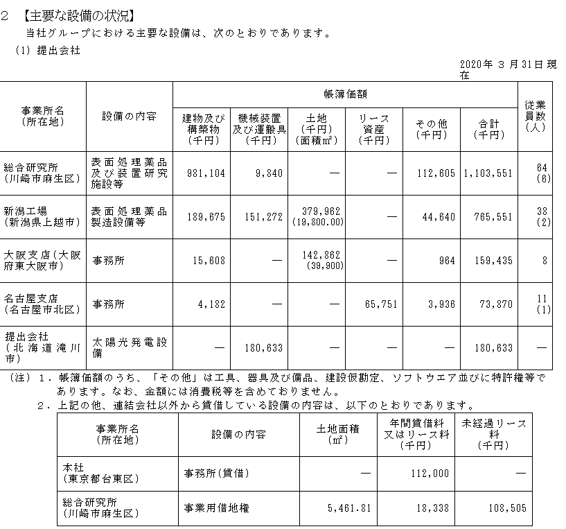 f:id:umimizukonoha:20210526002746p:plain
