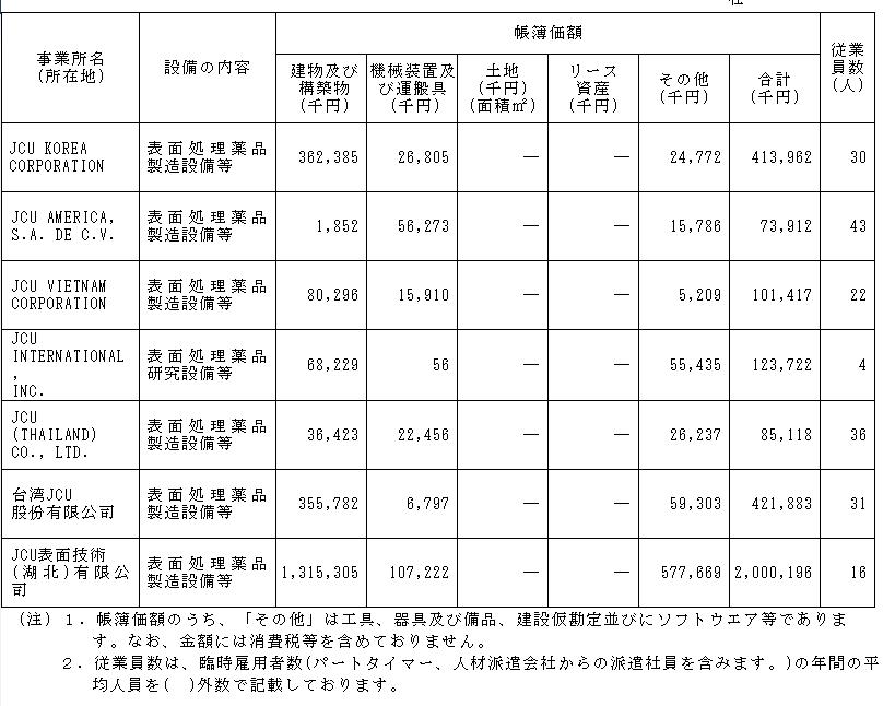 f:id:umimizukonoha:20210526002827p:plain