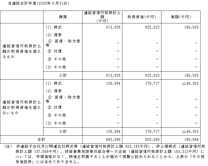 f:id:umimizukonoha:20210526004049p:plain