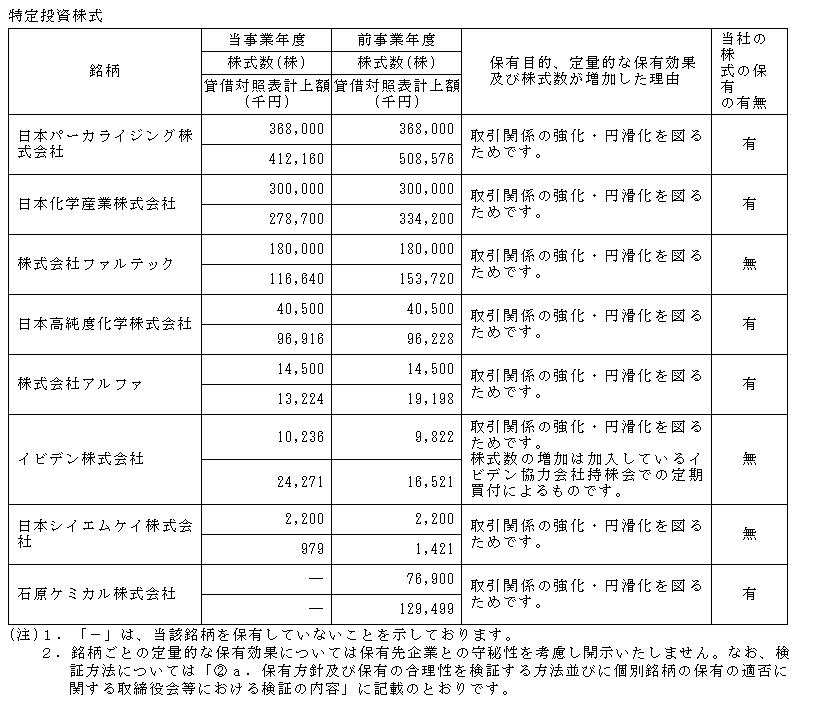 f:id:umimizukonoha:20210526004401p:plain
