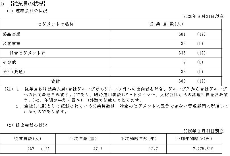 f:id:umimizukonoha:20210526005713p:plain