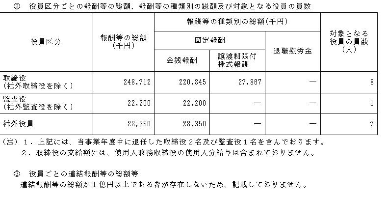 f:id:umimizukonoha:20210526005909p:plain