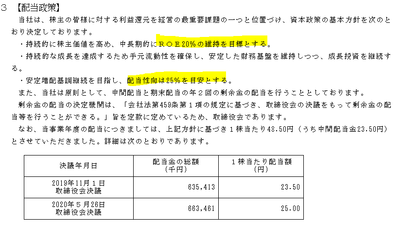 f:id:umimizukonoha:20210526010726p:plain
