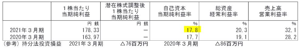 f:id:umimizukonoha:20210526011514p:plain