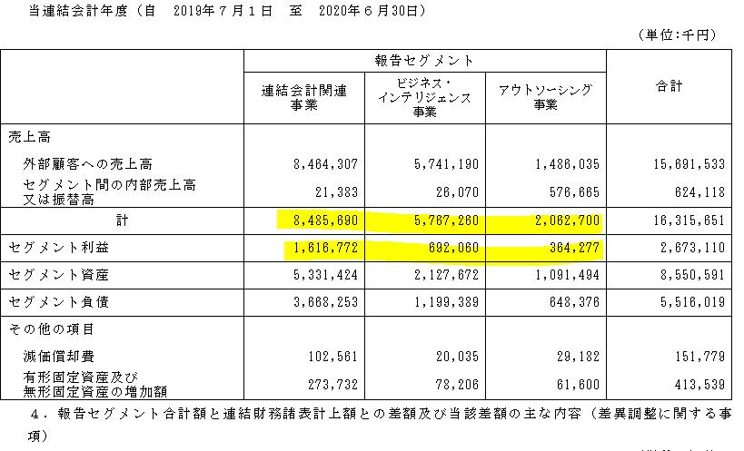 f:id:umimizukonoha:20210527233206p:plain