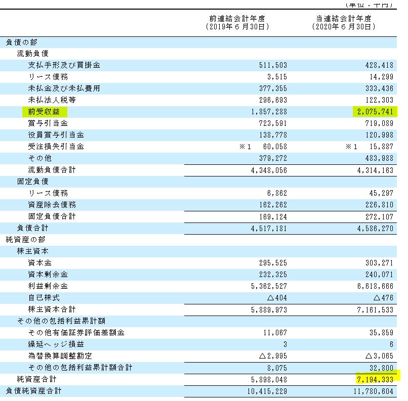 f:id:umimizukonoha:20210529012535p:plain
