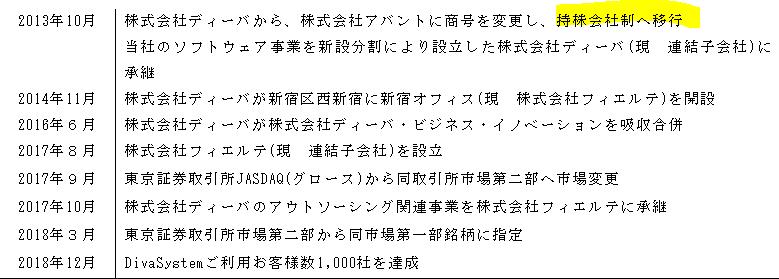 f:id:umimizukonoha:20210529012853p:plain