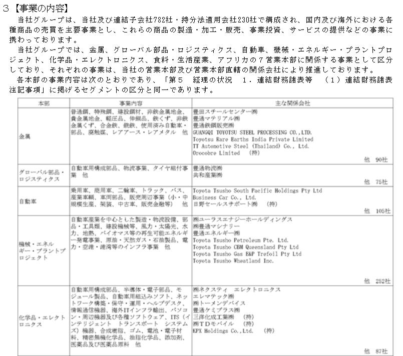 f:id:umimizukonoha:20210530001353p:plain