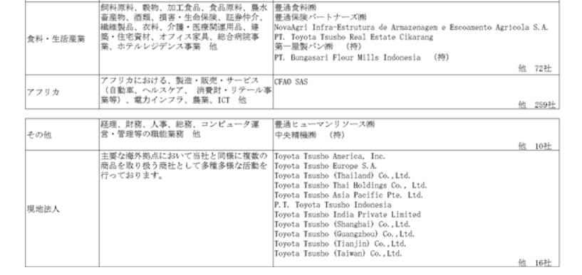 f:id:umimizukonoha:20210530001424p:plain