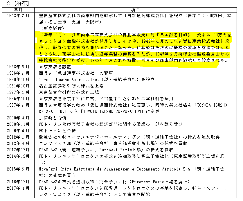 f:id:umimizukonoha:20210530003335p:plain