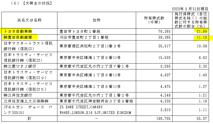 f:id:umimizukonoha:20210530080206p:plain