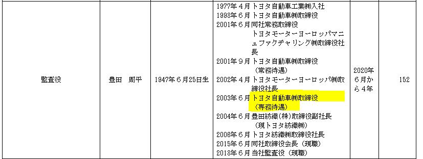 f:id:umimizukonoha:20210530081208p:plain